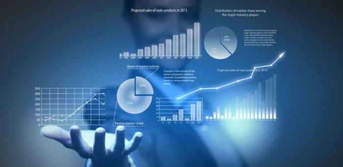 Business intelligence – Smart videoanalitikák alkalmazása a kiskereskedelemben